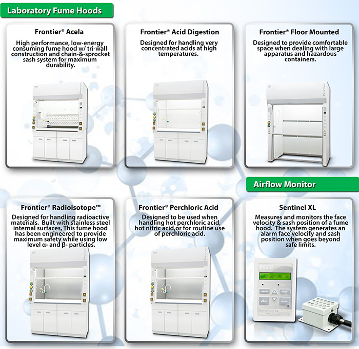 Choosing the right fume hood for you