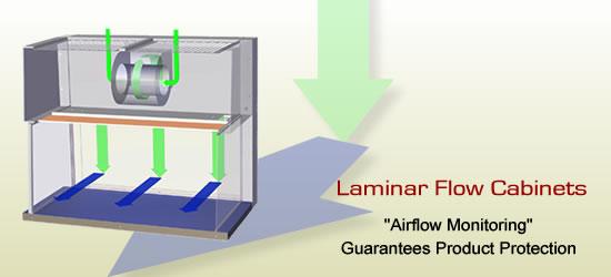 airflow-monitor-laminar-flow-cabinets.jpg