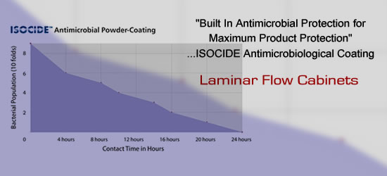 antimicrobial-coating-laminar-flow-cabinets.jpg