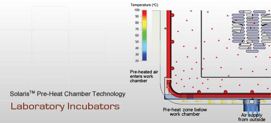 laboratory-incubators_1.jpg